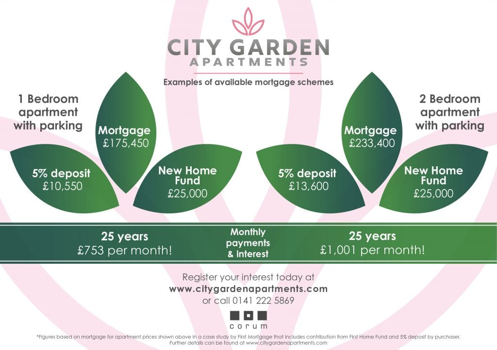 You Could Live In City Garden Apartments For Just 753pcm With The New First Home Fund From The Scottish Government Corum Property